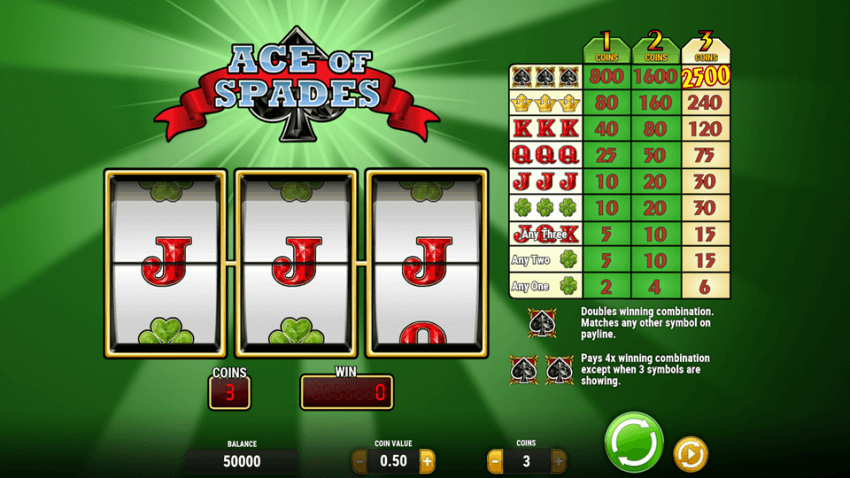 Ace Of Spades Slot Review & Guide for Players Online
